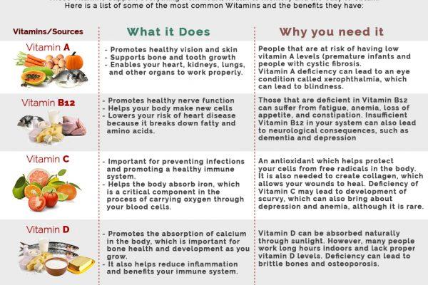 Vitamins-n-Function1